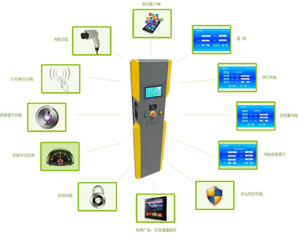 充电桩采用智能电度表